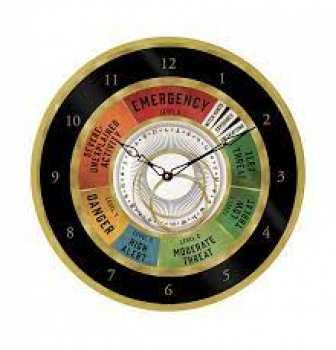 5050293854533 Harry Potter Wizarding World - Emergency - Horloge En Platique 25cm De Diametre